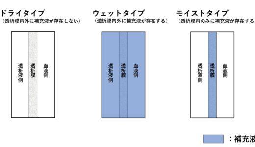 【図解】ダイアライザのウェットタイプ、モイストタイプ、ドライタイプの違い