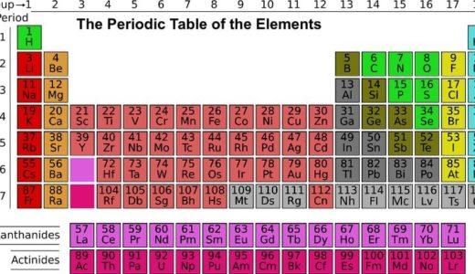 カルシウムとは?【体内での役割ではカルシウムイオンが特に重要です】