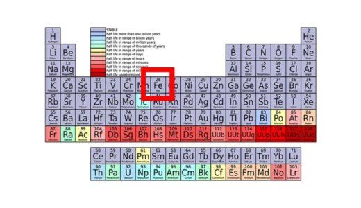 鉄の生体内役割と体内鉄分量をわかりやすく解説