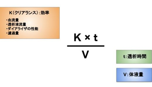 透析効率の指標のKt/Vとはなに?計算式も紹介します
