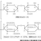 セルローストリアセテート(CTA)の構造