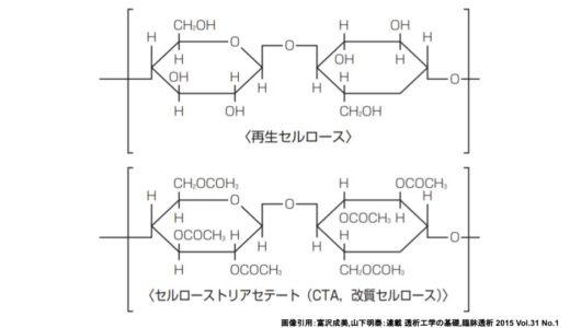 透析膜のセルローストリアセテート(CTA)について解説