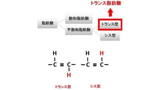 トランス脂肪酸とは?図を多用してわかりやすく解説します