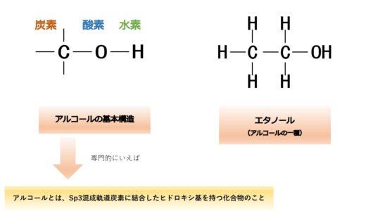 【お酒】アルコールとエタノールの違いをわかりやすく解説してみた